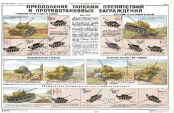 1098. Военный ретро плакат: Преодоление танками препятствий и противотанковых заграждений ч.2