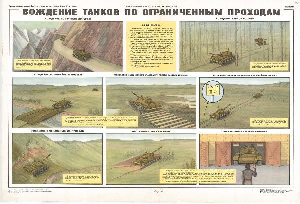 1099. Военный ретро плакат: Вождение танков по ограниченным проходам