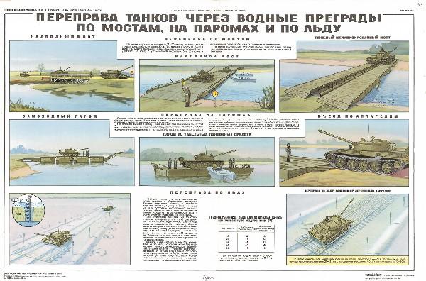 1100. Военный ретро плакат: Переправа танков через водные преграды по мостам, на паромах и по льду