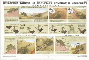1101. Военный ретро плакат: Вождение танков на подъемах, спусках и косогорах (вождение на спусках)