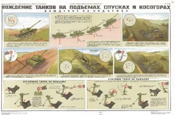 1102. Военный ретро плакат: Вождение танков на подъемах, спусках и косогорах (вождение на подъемах)