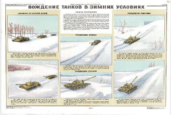 1103. Военный ретро плакат: Вождение танков в зимних условиях