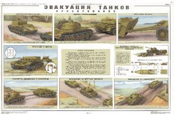 1104. Военный ретро плакат: Эвакуация танков (буксирование)