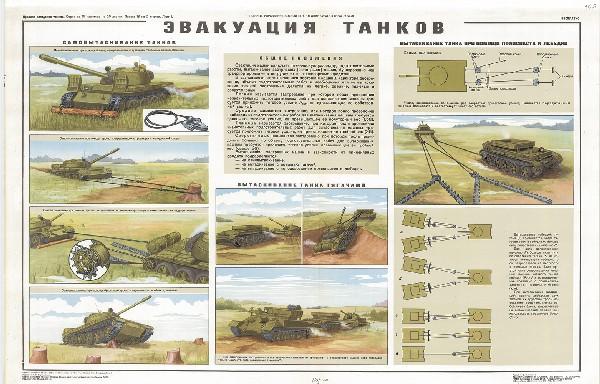 1105. Военный ретро плакат: Эвакуация танков