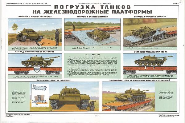 1106. Военный ретро плакат: Погрузка танков на железнодорожные платформы