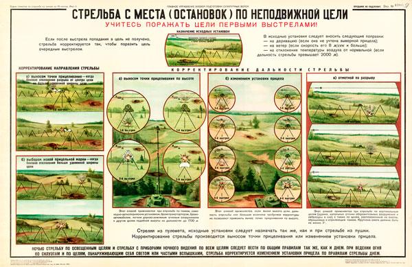 1107 (03). Военный ретро плакат: Стрельба с места (остановок) по неподвижной цели