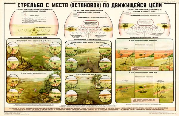 1107 (04). Военный ретро плакат: Стрельба с места (остановок) по движущейся цели