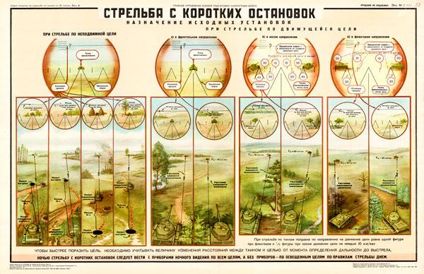 1107 (05). Военный ретро плакат: Стрельба с коротких остановок