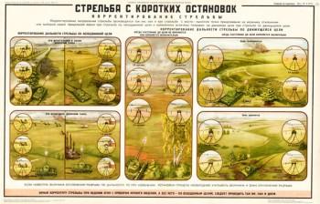 1107 (06). Военный ретро плакат: Стрельба с коротких остановок, часть 2