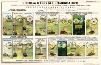 1107 (07). Военный ретро плакат: Стрельба с ходу (без стабилизатора)