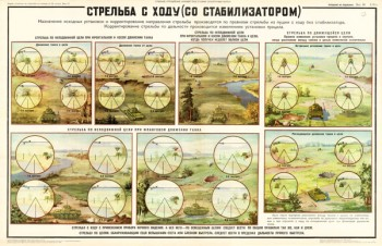1107 (09). Военный ретро плакат: Стрельба с ходу (со стабилизатором)