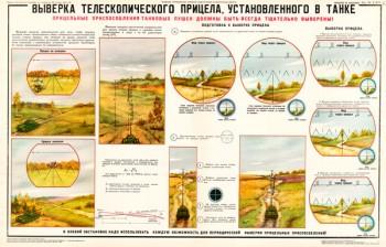 1107 (10). Военный ретро плакат: Выверка телескопического прицела, установленного в танке