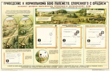 1107 (11). Военный ретро плакат: Приведение к нормальному бою пулемета, спаренного с орудием