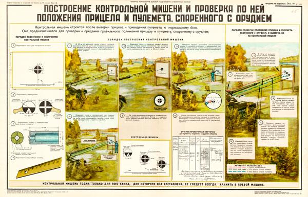 1107 (12). Военный ретро плакат: Построение контрольной мишени и проверка по ней положения прицела и пулемета, спаренного с орудием