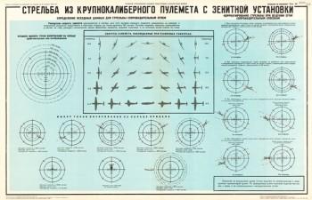 1107 (16). Военный ретро плакат: Стрельба из крупнокалиберного пулемета с зенитной установки