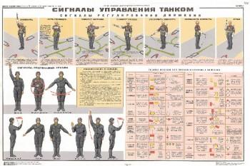 1107. Военный ретро плакат: Сигналы управления танком (сигналы регулирования движения)