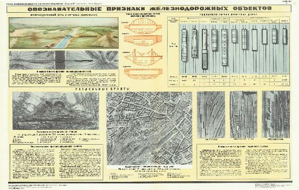 1111. Военный ретро плакат: Опознавательные признаки железнодорожных объектов