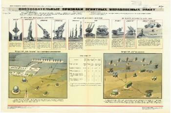 1112. Военный ретро плакат: Опознавательные признаки зенитных управляемых ракет