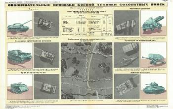 1114. Военный ретро плакат: Опознавательные признаки боевой техники сухопутных войск
