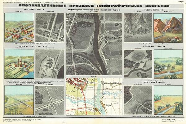 1115. Военный ретро плакат: Опознавательные признаки топографических объектов