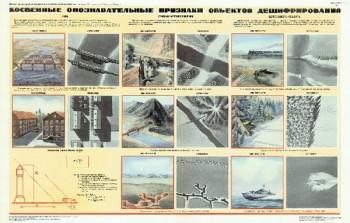 1116. Военный ретро плакат: Косвенные опознавательные признаки объектов дешифрования