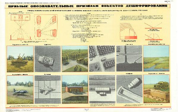 1117. Военный ретро плакат: Прямые опознавательные признаки объектов дешифрования