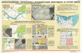 1119. Военный ретро плакат: Ориентирование аэроснимка относительно местности и сторон света