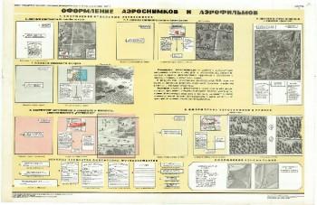 1120. Военный ретро плакат: Оформление аэроснимков и аэрофильмов