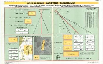 1121. Военный ретро плакат: Определение масштаба аэроснимка