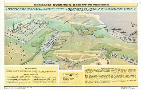 1122. Военный ретро плакат: Объекты военного дешифрования