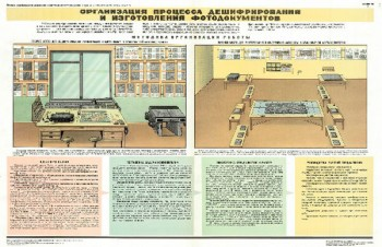1123. Военный ретро плакат: Организация процесса дешифрования и изготовление фотодокументов