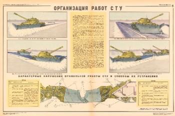 1129. Военный ретро плакат: Организация работ СТУ
