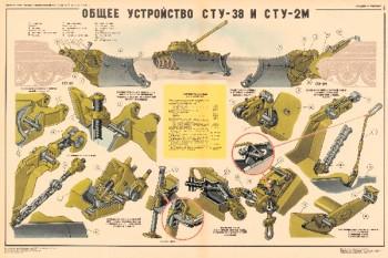 1130. Военный ретро плакат: Общее устройство СТУ-38 и СТУ-2М