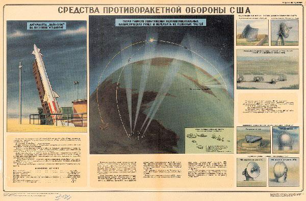 1134. Военный ретро плакат: Средства противоракетной обороны США