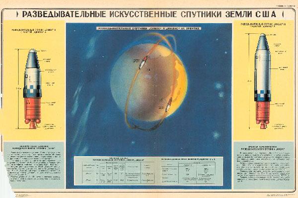 1135. Военный ретро плакат: Разведывательные искусственные спутники земли США