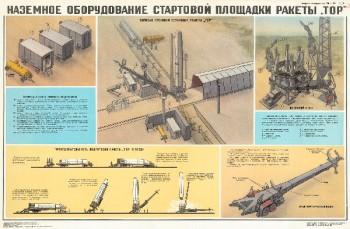 """1138. Военный ретро плакат: Наземное оборудование стартовой площадки ракеты """"ТОР"""""""