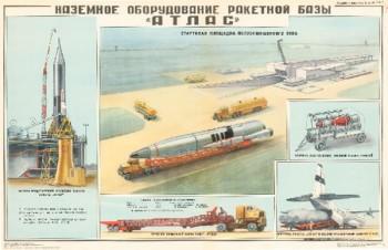 """1144. Военный ретро плакат: Наземное оборудование ракетной базы """"Атлас"""""""