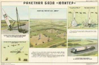 """1146. Военный ретро плакат: Ракетная база """"Юпитер"""""""