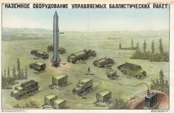 1148. Военный ретро плакат: Наземное оборудование управляемых баллистических ракет