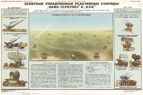 """1149. Военный ретро плакат: Зенитные управляемые ракетные снаряды """"Найк-Геркулес"""" и """"Хок"""""""