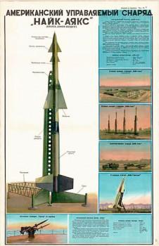 """1158. Военный ретро плакат: Американский управляемый снаряд """"Найк-Аякс"""""""