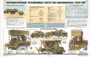 1159. Военный ретро плакат: Мотонасосная установка МНУГ-20 (мотопомпа МПГ-20)
