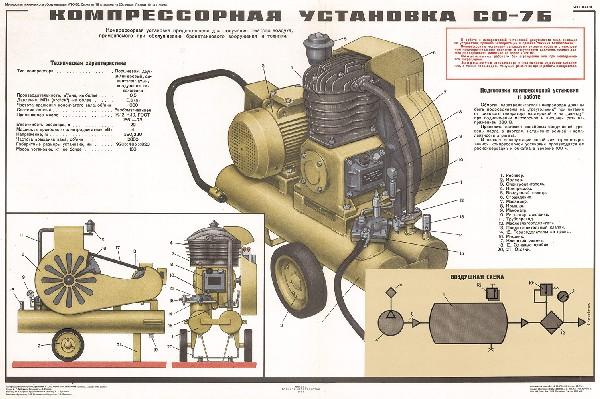 1160. Военный ретро плакат: Компрессорная установка СО-7Б