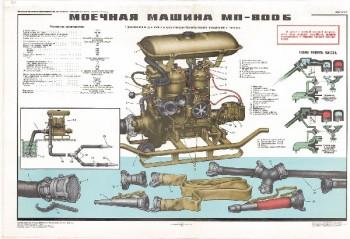 1161. Военный ретро плакат: Моечная машина ПМ-800Б