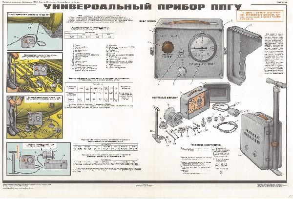 1163. Военный ретро плакат: Универсальный прибор ППГУ