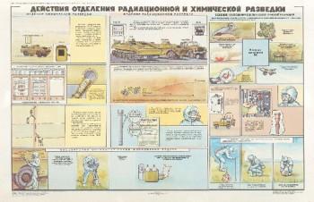 1166. Военный ретро плакат: Основные задачи выполняемые отделением в химическом разведывательном дозоре