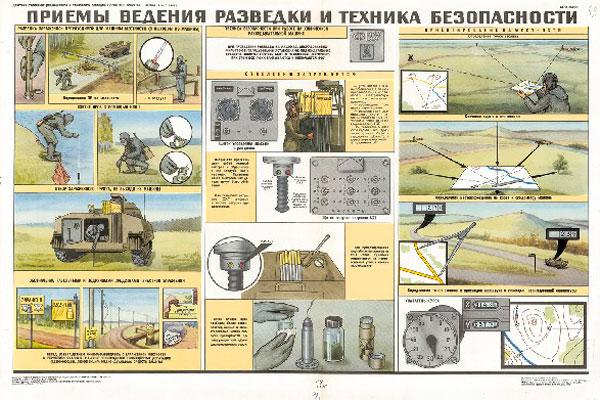 1167. Военный ретро плакат: Действие отделения радиационной и химической разведки