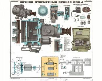 1171. Военный ретро плакат: Ночной пулеметный прицел ППН-4