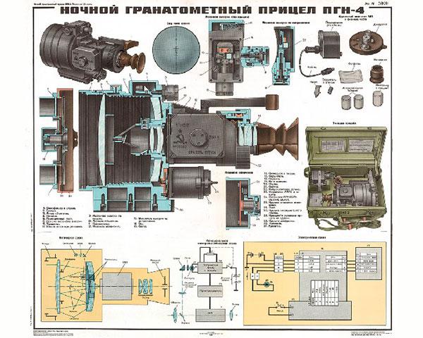 1172. Военный ретро плакат: Ночной гранатометный прицел ПГН-4