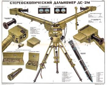 1174. Военный ретро плакат: Стереоскопический дальномер ДС-2М